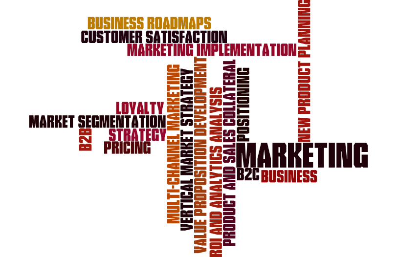 Marketing Business Strategy