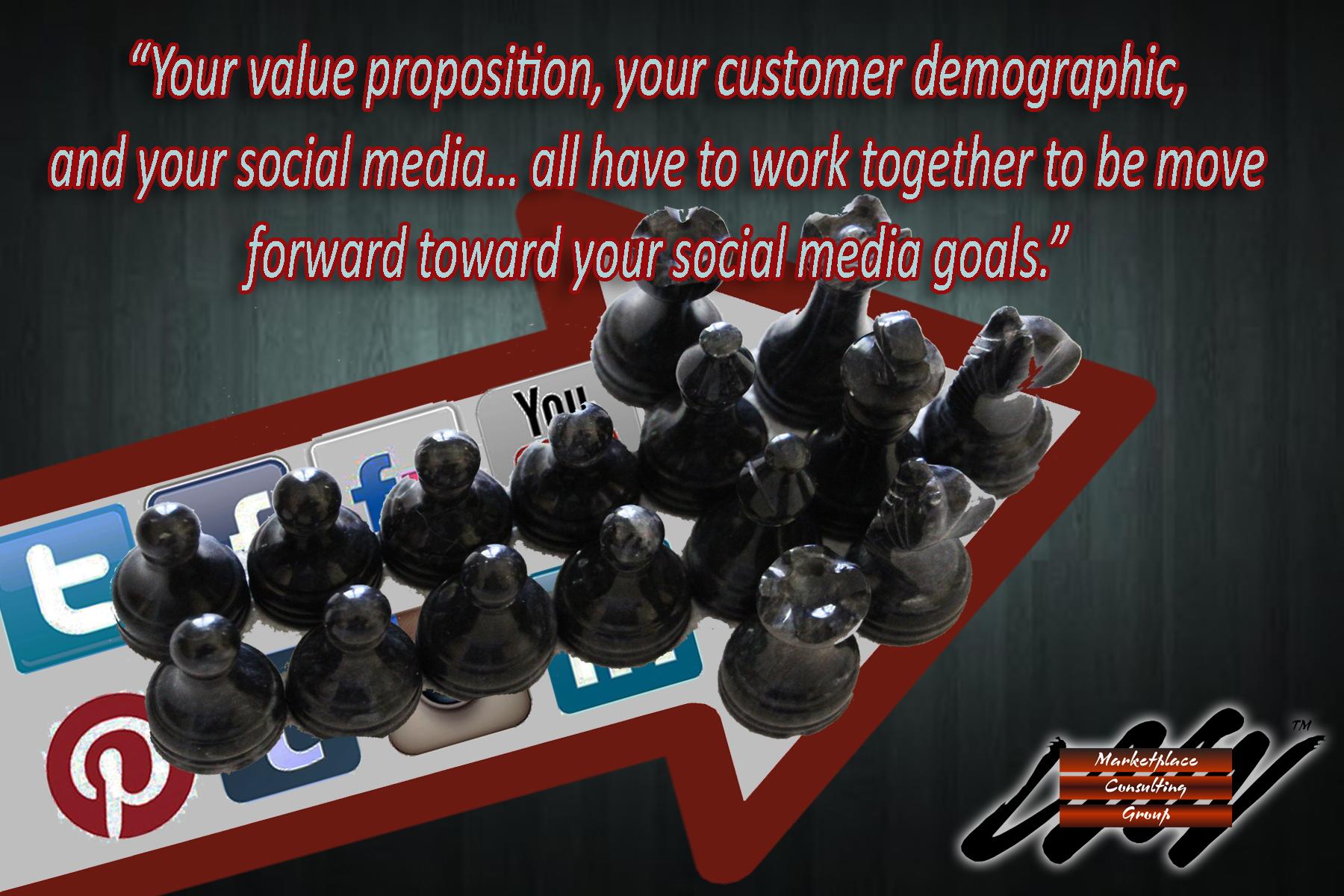 SMB social media goals